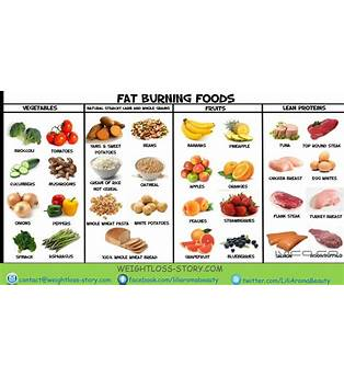 Plan A Healthy Diet For Fat Loss Women