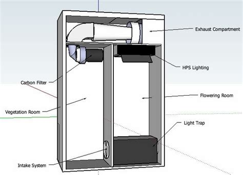 Plans For A Grow Cabinet