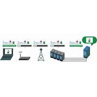 Plataforma para generacion de trafico de redes sociales super trafico specials
