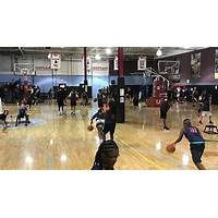 Point guard academy online coupon