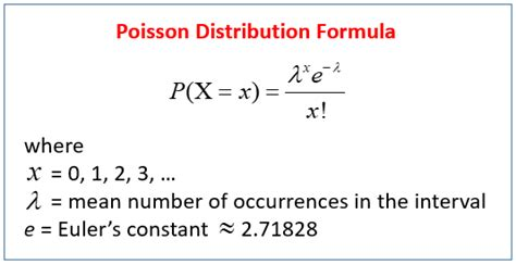 Poisson Distribution Equation Graph and Velocity Download Free Graph and Velocity [gmss941.online]