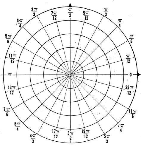 Polar Graph Paper With Radians And Degrees Graph and Velocity Download Free Graph and Velocity [gmss941.online]