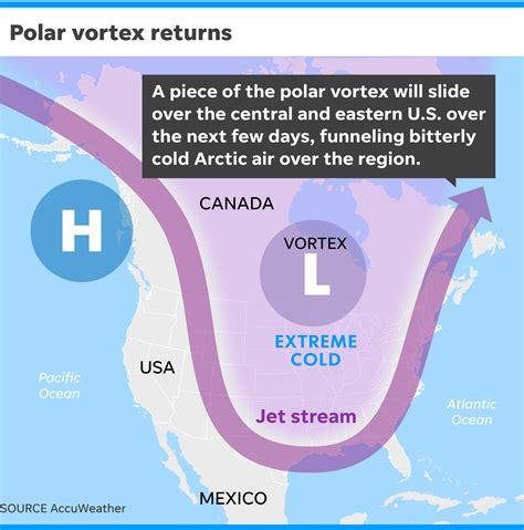 Polar Vortex Location Now