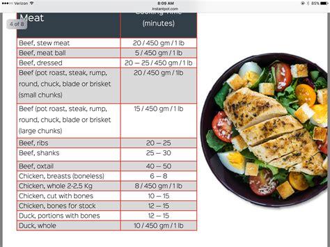 Pot Roast Cooking Time Watermelon Wallpaper Rainbow Find Free HD for Desktop [freshlhys.tk]