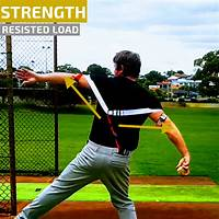 Power training for baseball pitchers review
