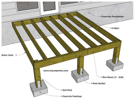 pretreated wood deck.aspx Image