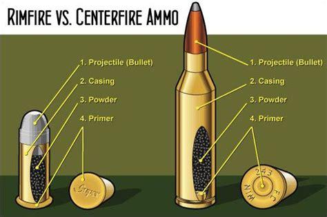 Primer Fired 22 Ammo