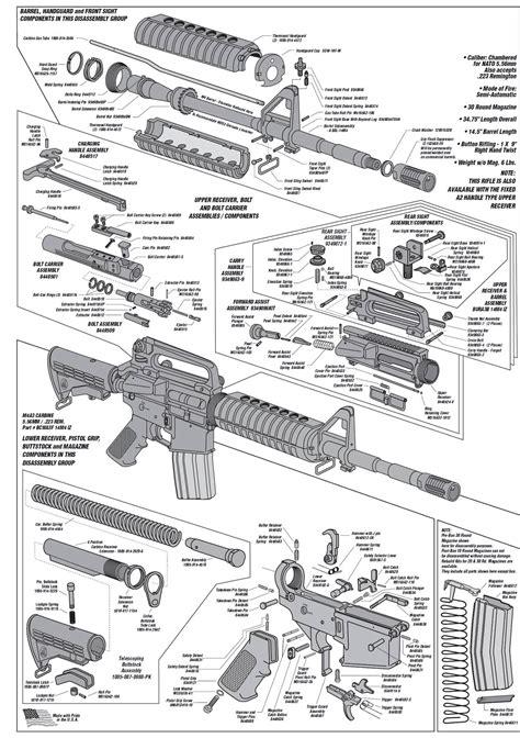 Printable Ar 15 Parts Diagram