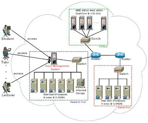 Private Cloud Architecture Math Wallpaper Golden Find Free HD for Desktop [pastnedes.tk]