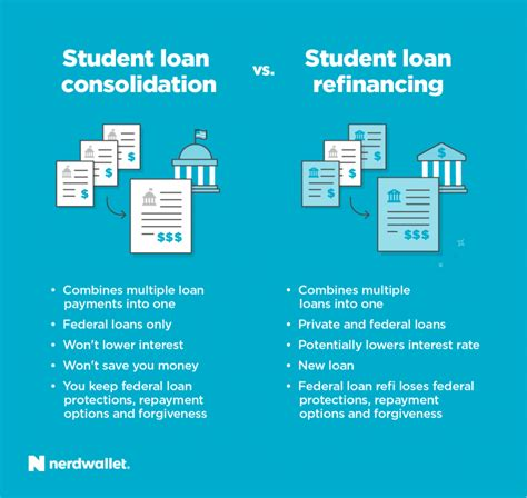 Student Loan Consolidation >> Private Student Loan Consolidation Options Reference