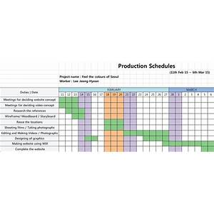 Guide to production schedule template production scheduling in excel spreadsheet for master scheduler