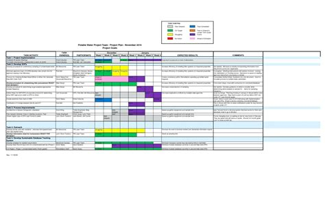 Project Management Templates CV Templates Download Free CV Templates [optimizareseo.online]