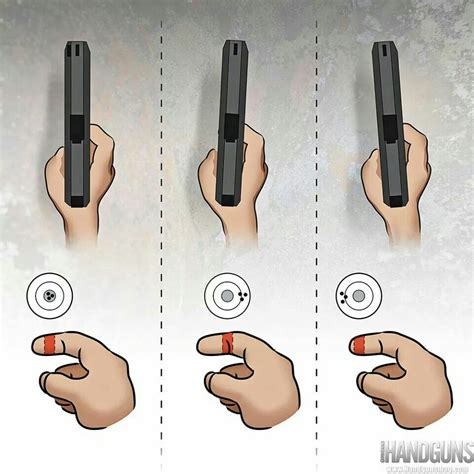 Proper Trigger Pull For Handgun