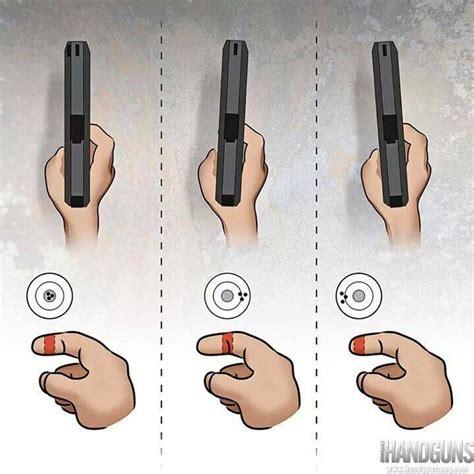 Proper Trigger Pull Glock