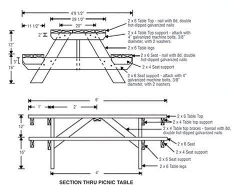 Pub bench plans Image