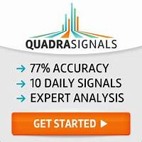 Cheapest quadra binary options signals