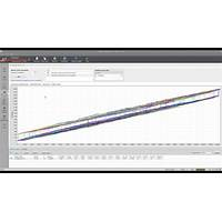 Quant analyzer 4 discounts