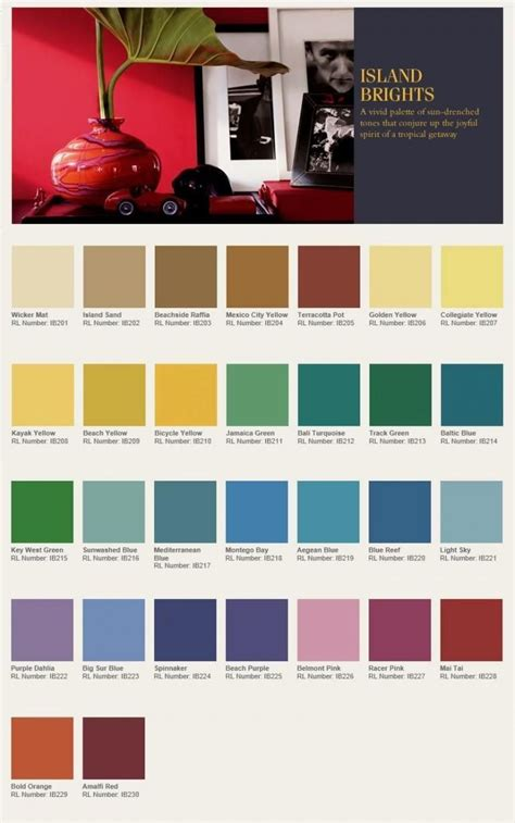 Ralph Lauren Interior Paint Colors Make Your Own Beautiful  HD Wallpapers, Images Over 1000+ [ralydesign.ml]