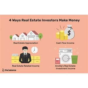 Free tutorial real estate investment for beginners