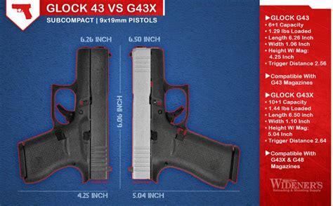 Recoil Comparison Between Glock 43