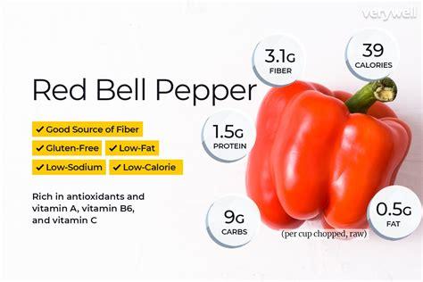 Red Bell Pepper Nutrition Watermelon Wallpaper Rainbow Find Free HD for Desktop [freshlhys.tk]