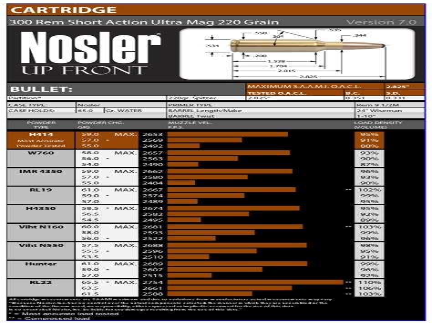 Reloading Data 300 Ultra Mag Berger Bullets