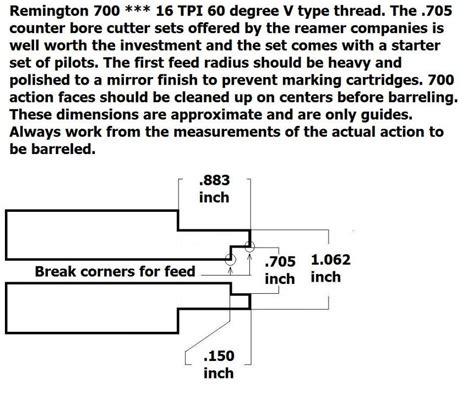 Remington 700 Barrel Thread Pitch