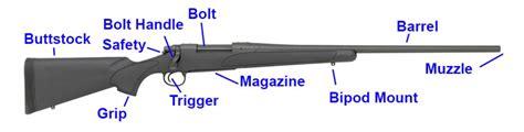 Remington 700 Rifle Parts