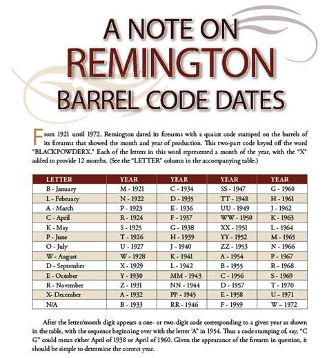 Remington Rifle Barrel Date Codes
