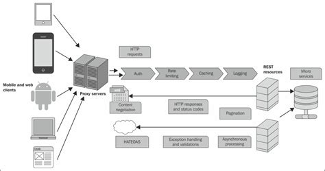 Restful Architecture Math Wallpaper Golden Find Free HD for Desktop [pastnedes.tk]