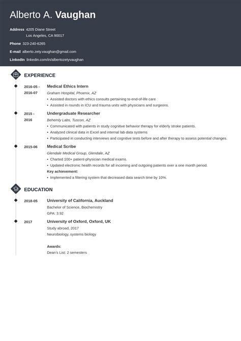 Mbbs Resume Sample