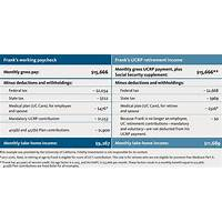 Retirement income university inexpensive