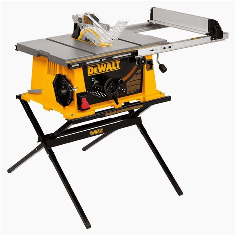 Review table saw Image