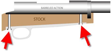 Rifle Action Screw Torque Specs
