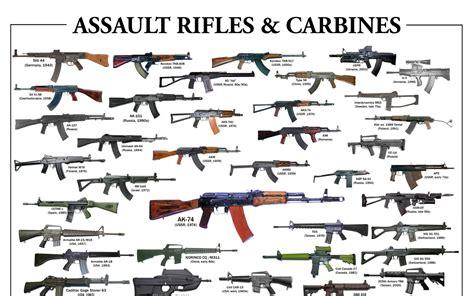 Rifle Names
