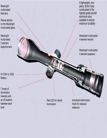 Rifle-Scopes Rifle Scope Design Book.