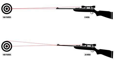 Rifle-Scopes Rifle Scope Moa Definition.