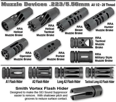 Rra Hunter Muzzle Brake And 300 Win Mag Muzzle Brake Test