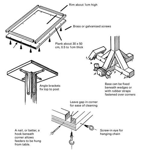 Rspb bird table plans Image