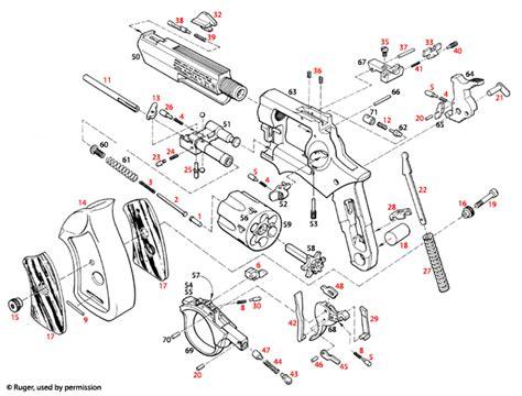 Ruger GP100 Explosionszeichnung - Brownells Deutschland