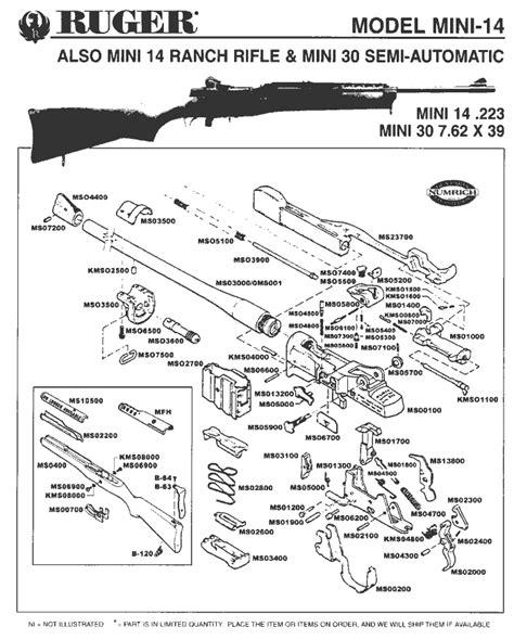 Ruger Mini 14 Schematic - Gun Diagrams Gun Parts - MidwayUSA