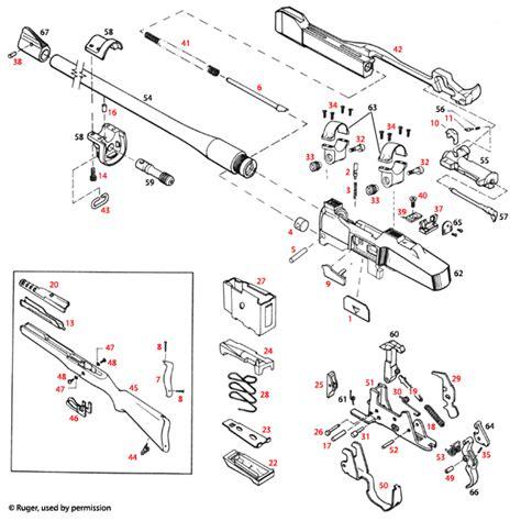 Ruger Mini30 Explosionszeichnung Brownells Deutschland