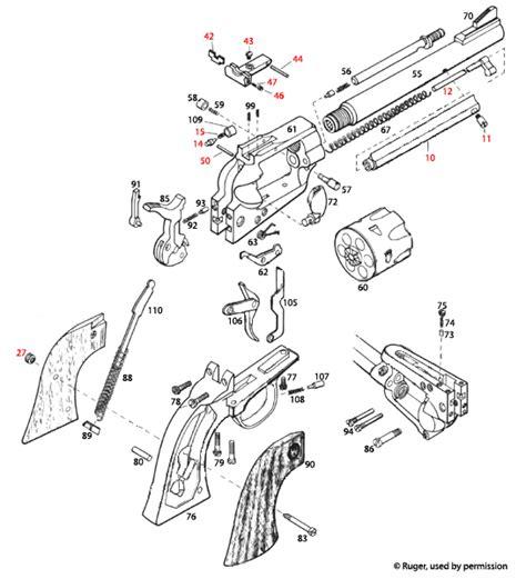 Ruger Super Blackhawk Explosionszeichnung Brownells Schweiz