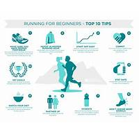 Running for beginners specials