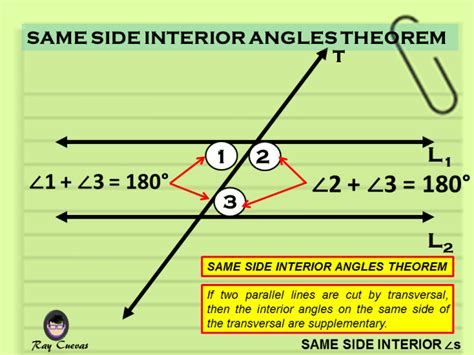 Same Side Interior Angles Are Congruent Make Your Own Beautiful  HD Wallpapers, Images Over 1000+ [ralydesign.ml]