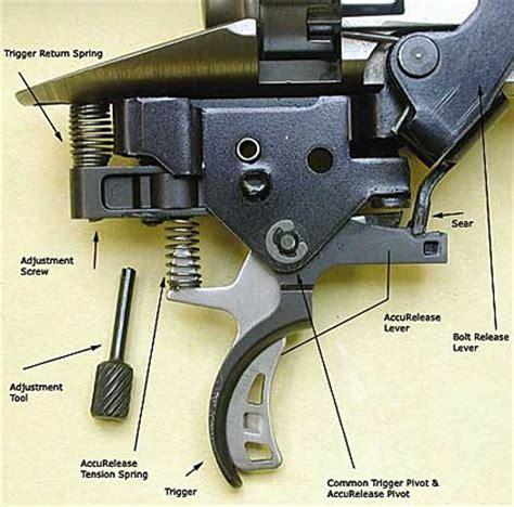 Savage 111 Rifle Parts Trigger