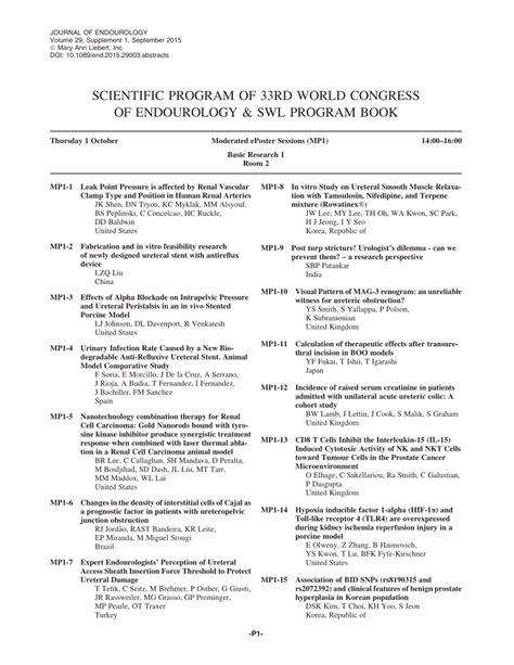 Scientific Program Of 33rd World Congress Of