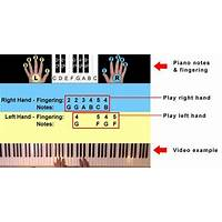See keys piano keyboard lessons for dyslexia & learning difficulties promo code