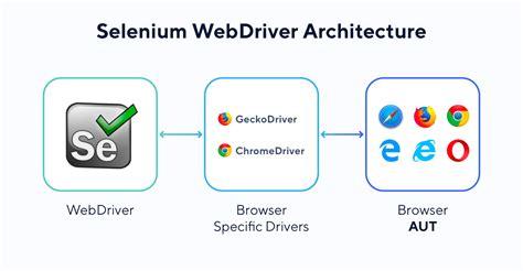 Selenium Architecture Math Wallpaper Golden Find Free HD for Desktop [pastnedes.tk]