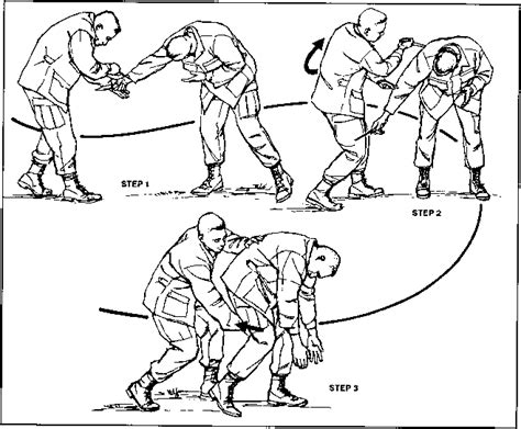 Self Defense Techniques Step By Step